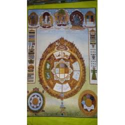 Tela Calendario Tibetano