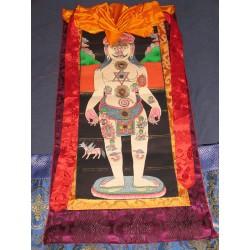 Chakras tibetanos